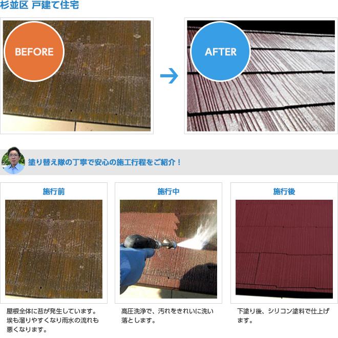杉並区 戸建て住宅の屋根塗装施工例